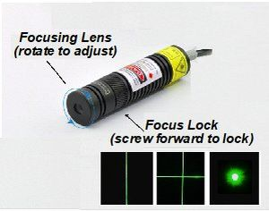 Spot-On Green Laser Alignment Sets (Line, Cross or Spot) Alignment Lasers